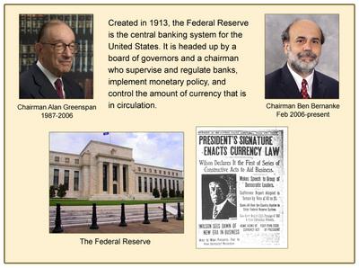 Federal reserve system 1913