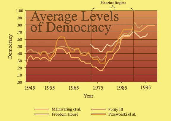 democratization of uruguay Key words: brazil elites inequality press uruguay []  moreover, inequality persisted after democratization in brazil and elsewhere in latin.